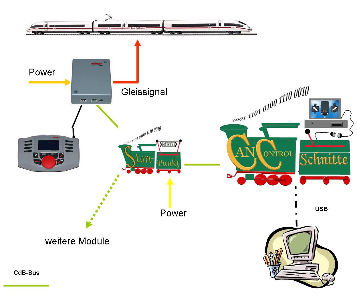Mobile station - Page 2 CC_Schnitte%20MS2%20Grundaufbau